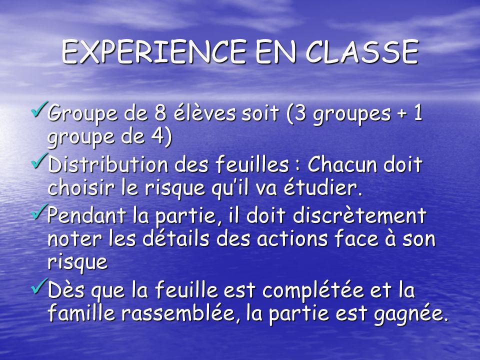 EXPERIENCE EN CLASSE Groupe de 8 élèves soit (3 groupes + 1 groupe de 4) Distribution des feuilles : Chacun doit choisir le risque qu'il va étudier.