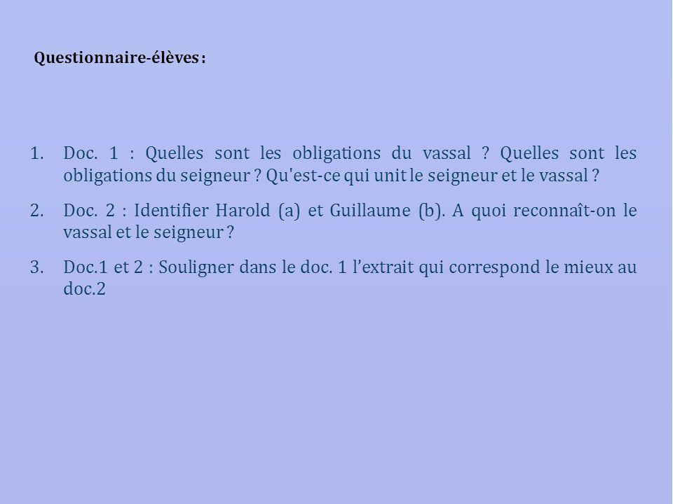 Questionnaire-élèves :