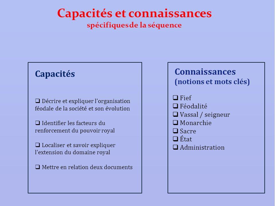 Capacités et connaissances spécifiques de la séquence