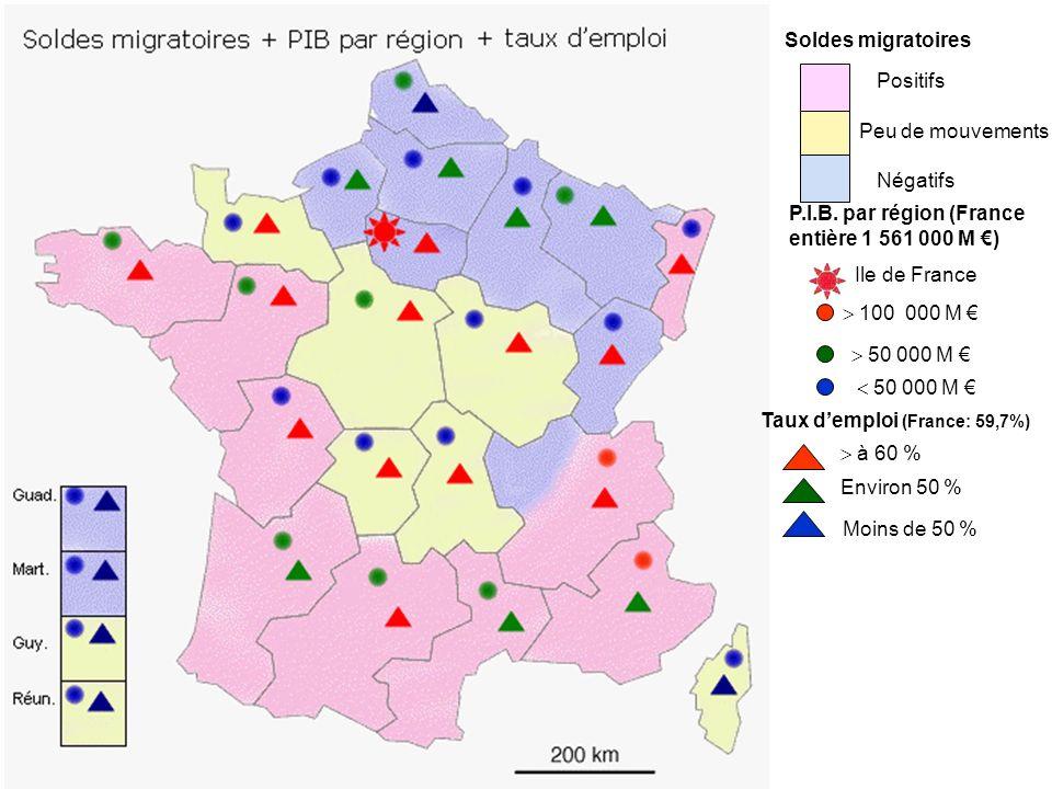 Positifs Peu de mouvements. Négatifs. Ile de France.  100 000 M €  50 000 M €  50 000 M € Soldes migratoires.