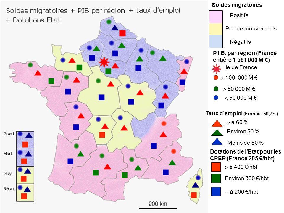 Positifs Peu de mouvements. Négatifs. Soldes migratoires. P.I.B. par région (France. entière 1 561 000 M €)