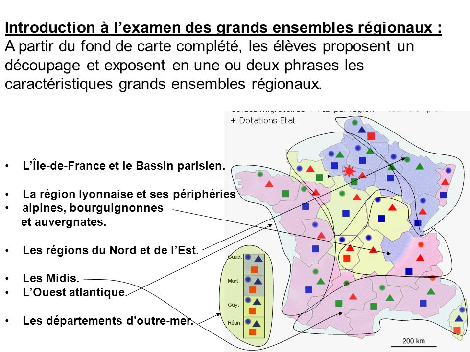 Introduction à l'examen des grands ensembles régionaux :