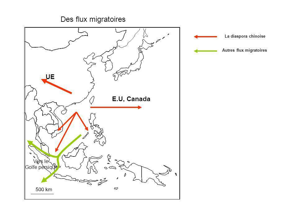 Des flux migratoires UE E.U, Canada Vers le Golfe persique