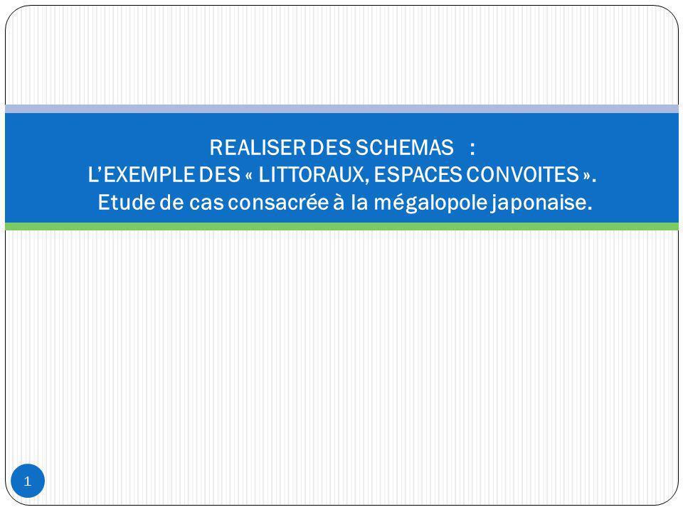 REALISER DES SCHEMAS : L'EXEMPLE DES « LITTORAUX, ESPACES CONVOITES »
