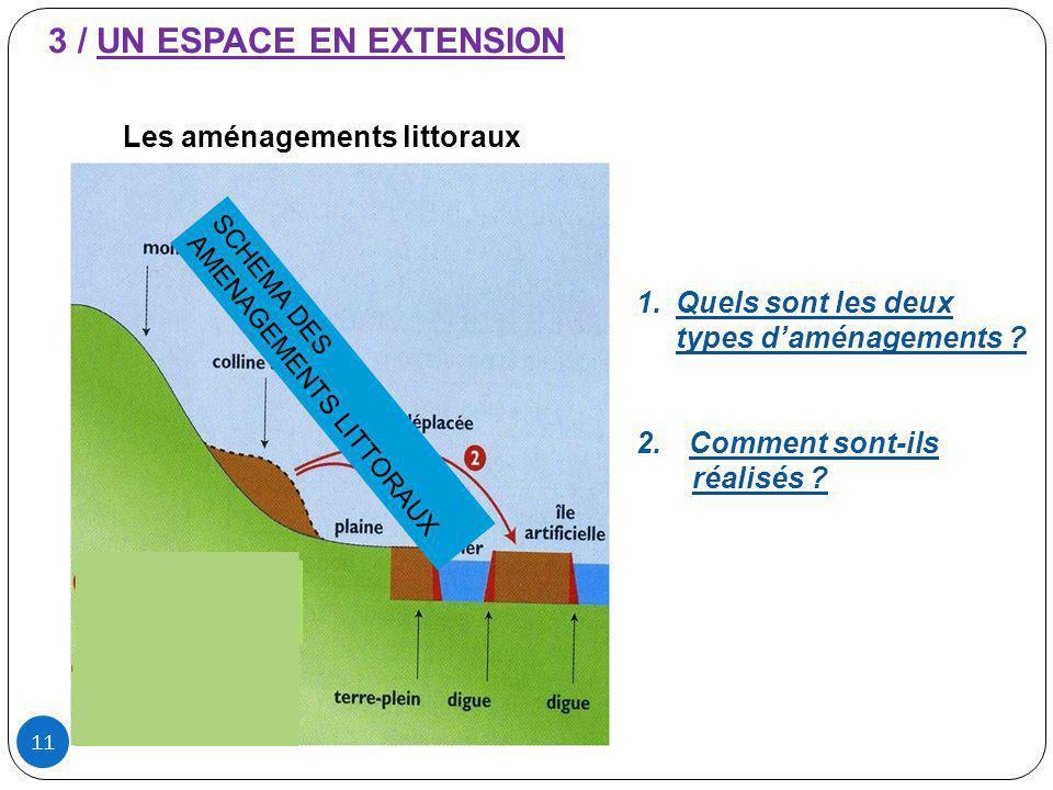 3 / UN ESPACE EN EXTENSION