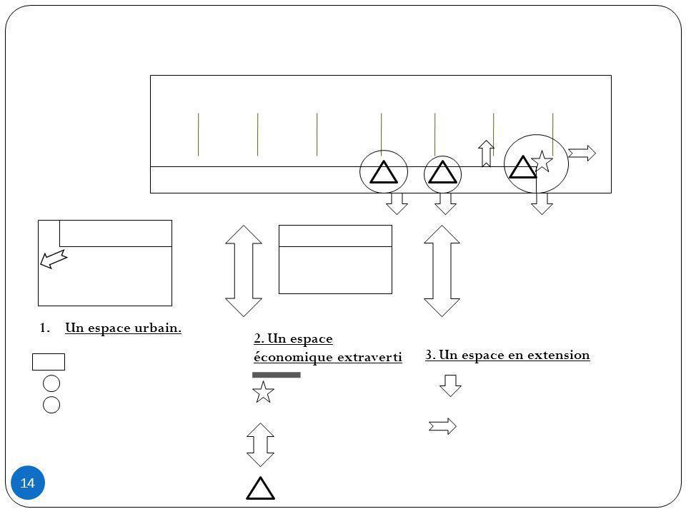 Un espace urbain. 2. Un espace économique extraverti 3. Un espace en extension