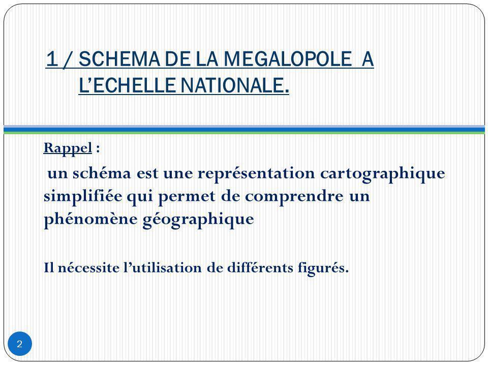 1 / SCHEMA DE LA MEGALOPOLE A L'ECHELLE NATIONALE.