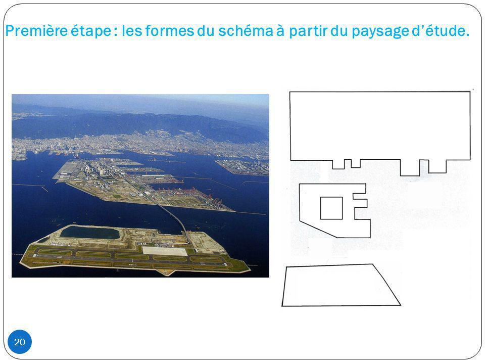 Première étape : les formes du schéma à partir du paysage d'étude.