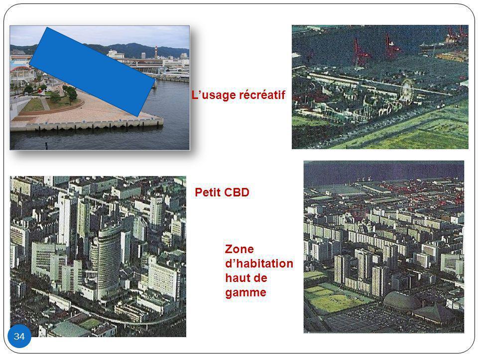 L'usage récréatif Petit CBD Zone d'habitation haut de gamme