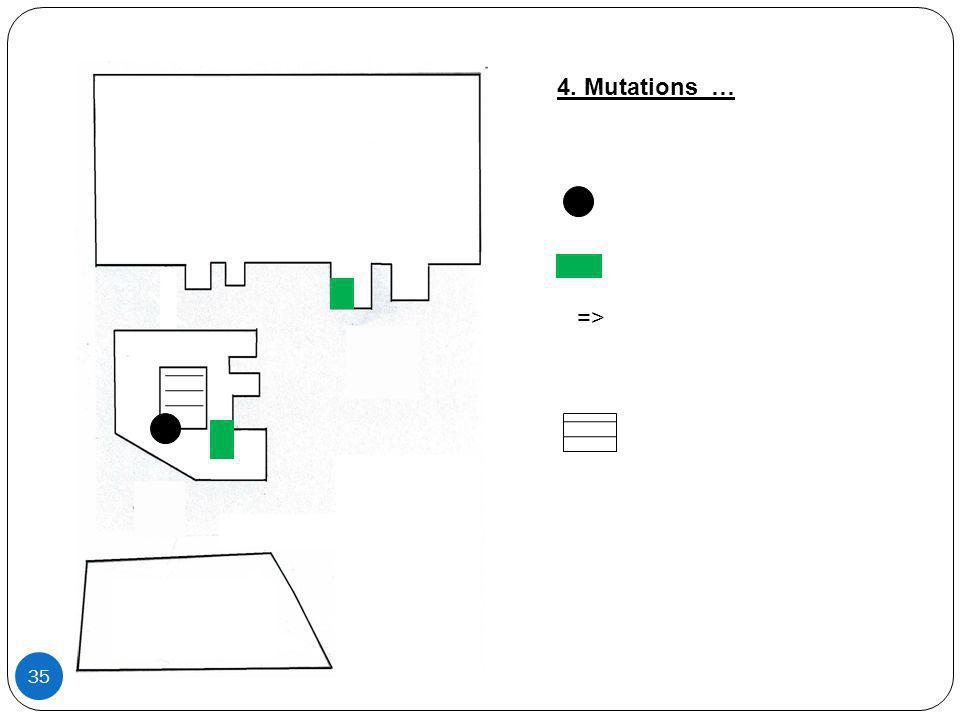 4. Mutations … =>