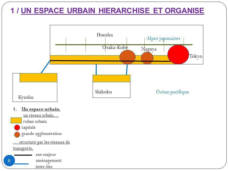 1 / UN ESPACE URBAIN HIERARCHISE ET ORGANISE