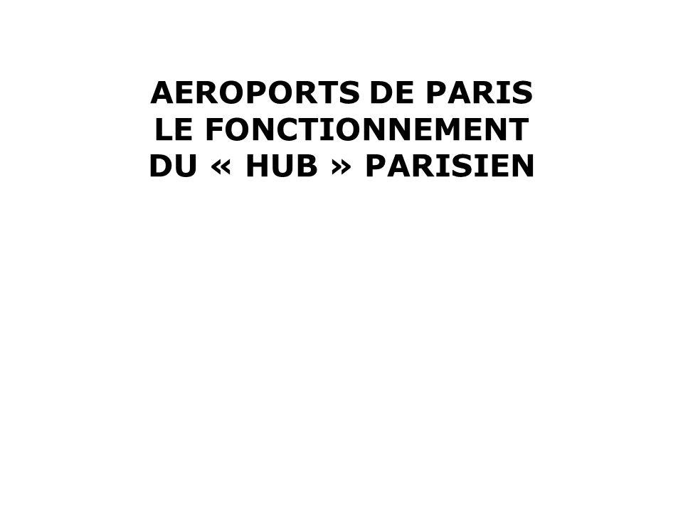 AEROPORTS DE PARIS LE FONCTIONNEMENT DU « HUB » PARISIEN