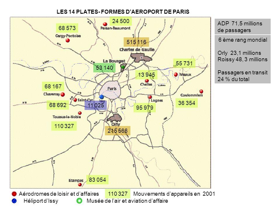 LES 14 PLATES- FORMES D'AEROPORT DE PARIS