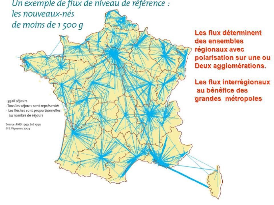 Les flux déterminent des ensembles régionaux avec polarisation sur une ou. Deux agglomérations. Les flux interrégionaux.