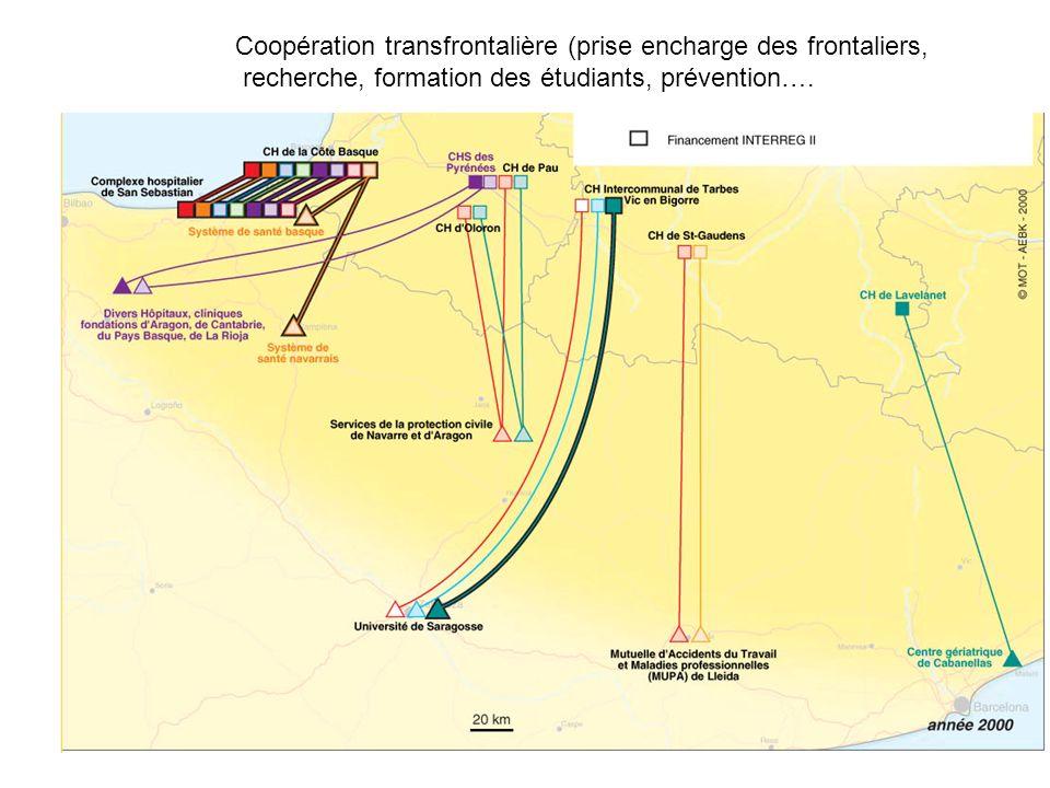 Coopération transfrontalière (prise encharge des frontaliers,