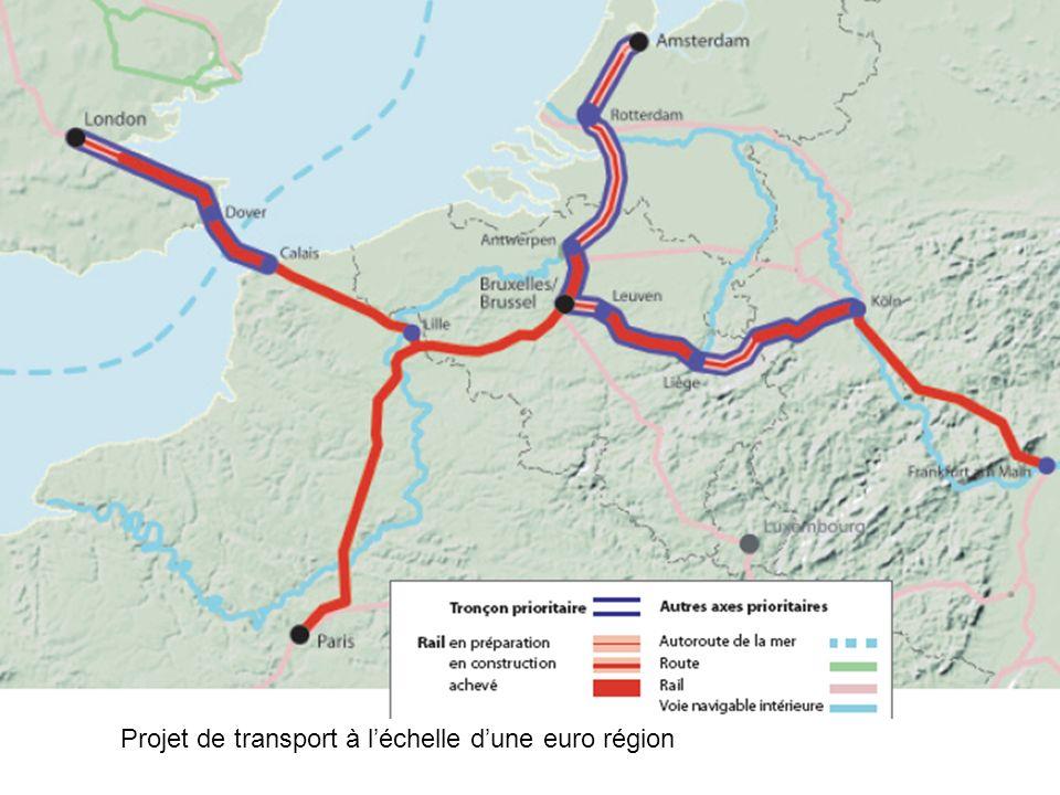 Projet de transport à l'échelle d'une euro région