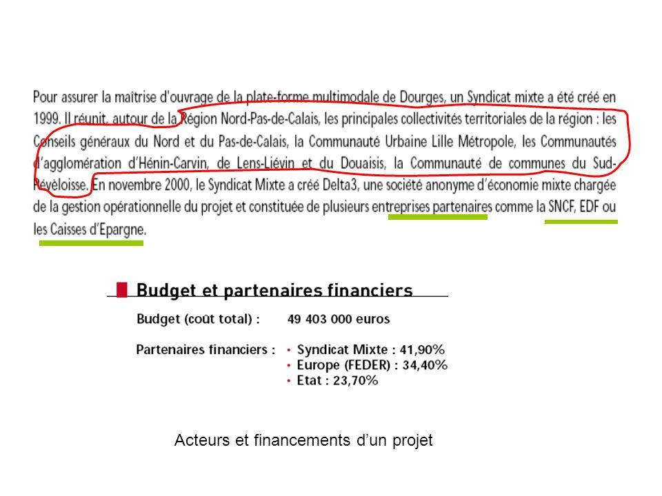 Acteurs et financements d'un projet