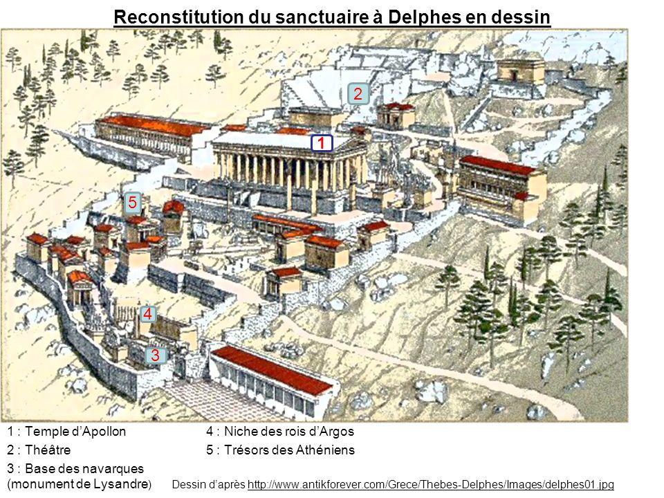 Reconstitution du sanctuaire à Delphes en dessin