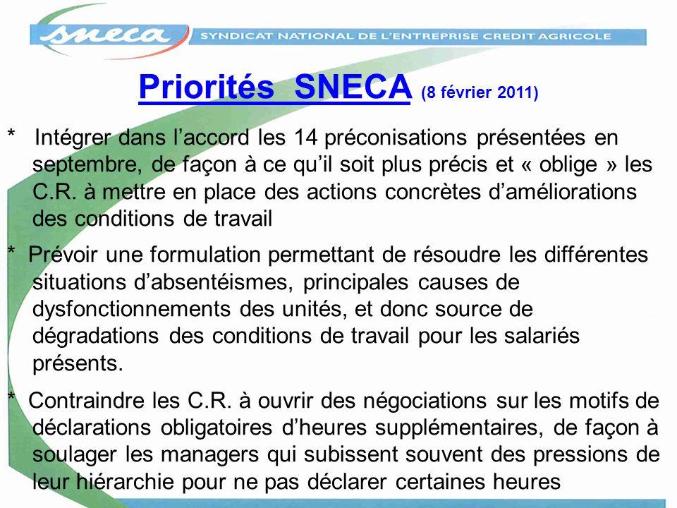 Priorités SNECA (8 février 2011)