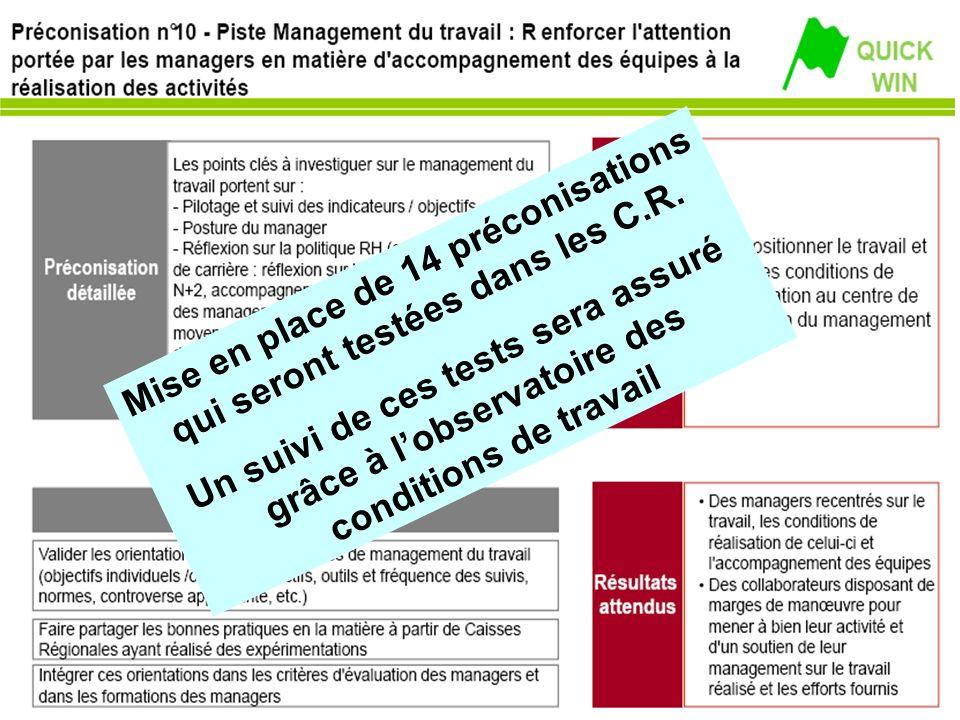Mise en place de 14 préconisations qui seront testées dans les C.R.