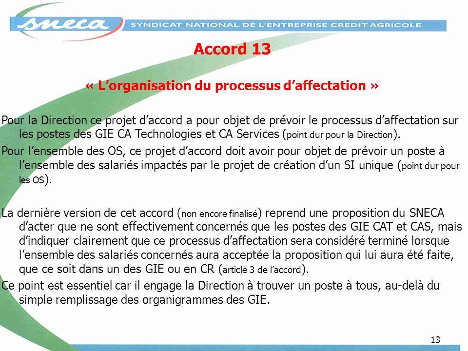 « L'organisation du processus d'affectation »