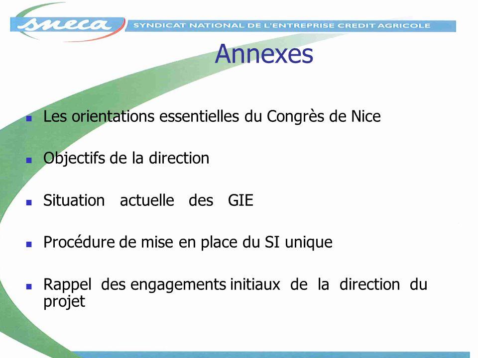 Annexes Les orientations essentielles du Congrès de Nice