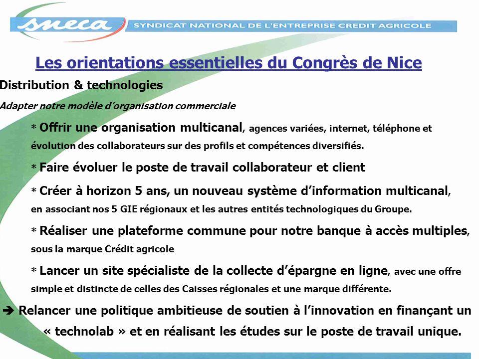 Les orientations essentielles du Congrès de Nice