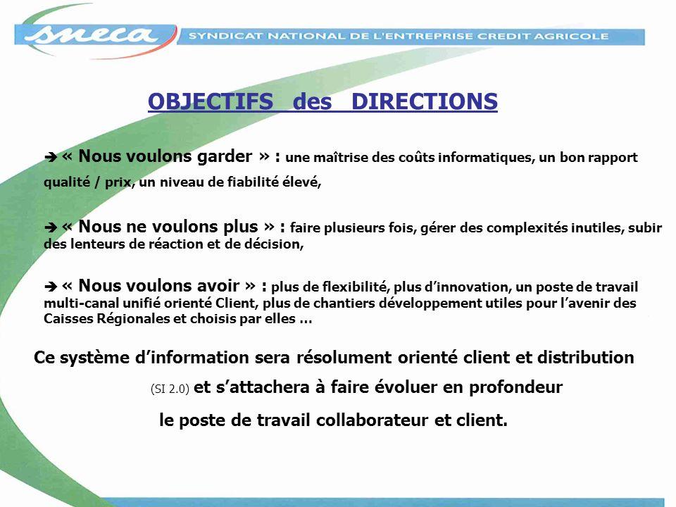 OBJECTIFS des DIRECTIONS le poste de travail collaborateur et client.