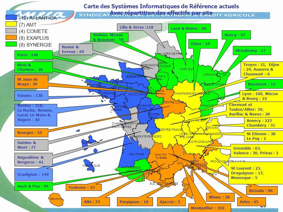Carte des Systèmes Informatiques de Référence actuels
