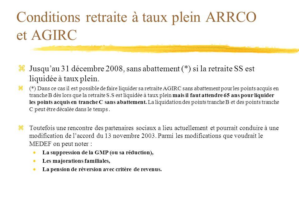 Conditions retraite à taux plein ARRCO et AGIRC