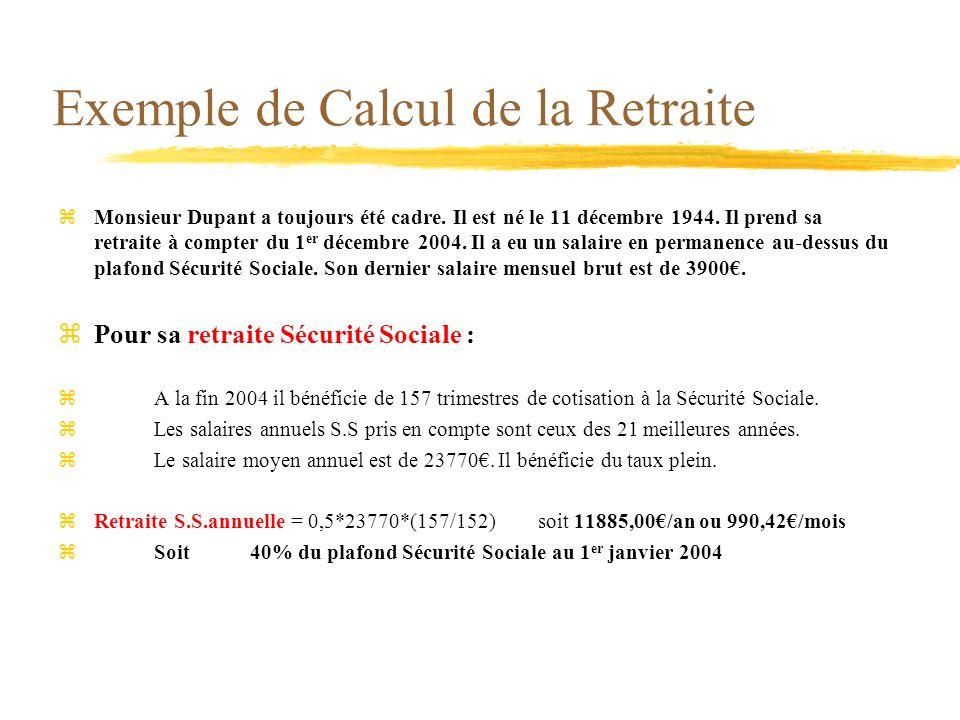 Exemple de Calcul de la Retraite