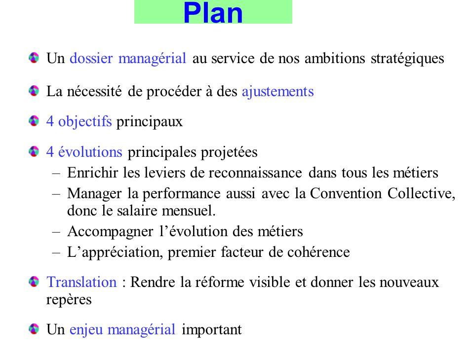 Plan Un dossier managérial au service de nos ambitions stratégiques