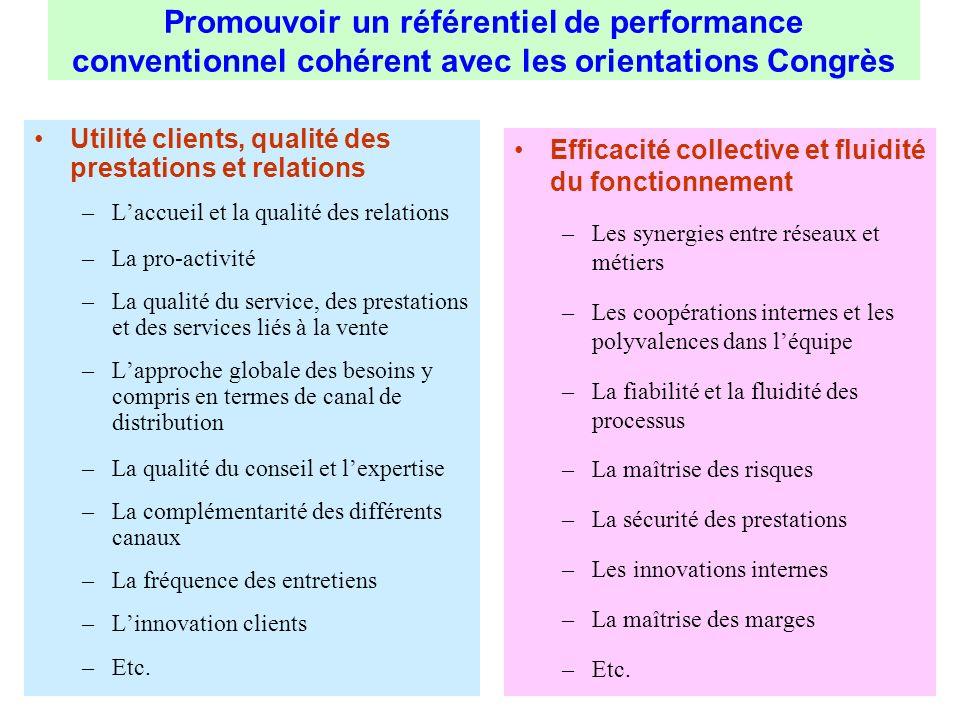 Promouvoir un référentiel de performance conventionnel cohérent avec les orientations Congrès