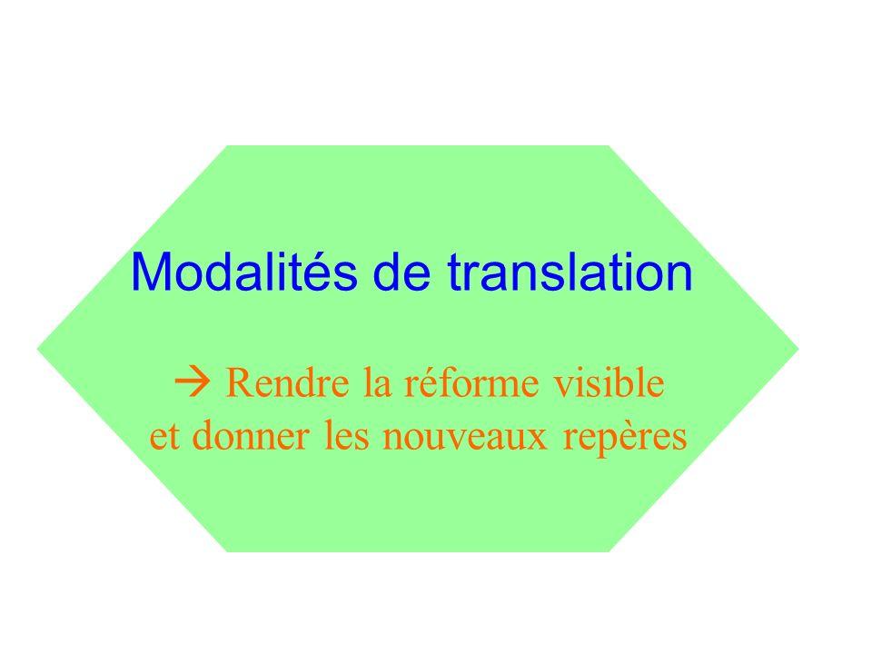 Modalités de translation  Rendre la réforme visible et donner les nouveaux repères
