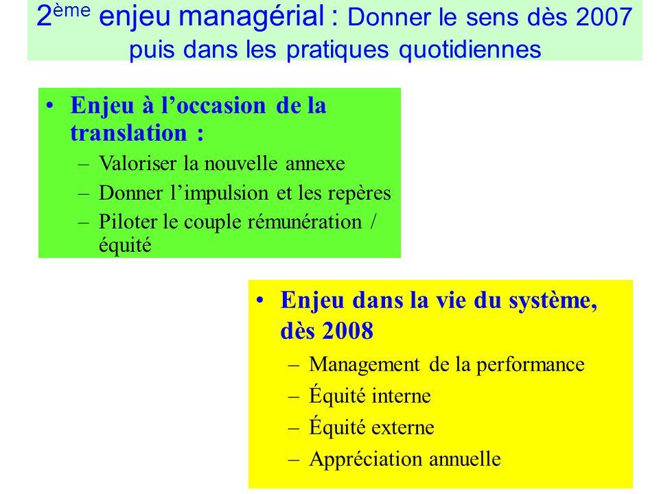 2ème enjeu managérial : Donner le sens dès 2007 puis dans les pratiques quotidiennes