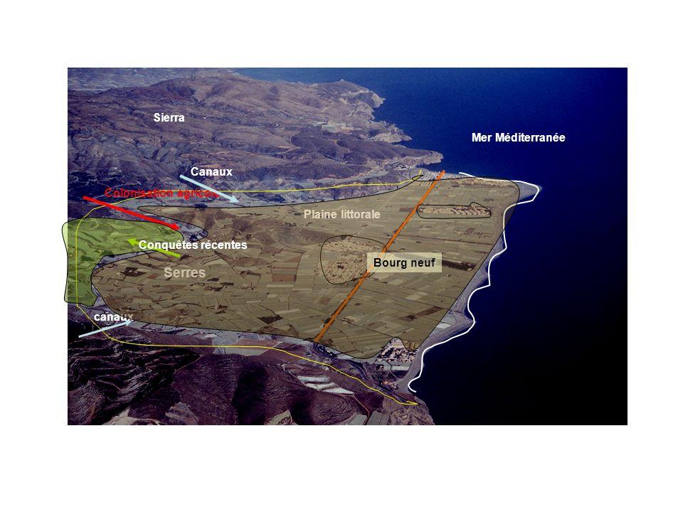 Serres Sierra Mer Méditerranée Canaux Colonisation agricole