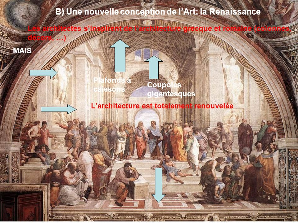 B) Une nouvelle conception de l'Art: la Renaissance