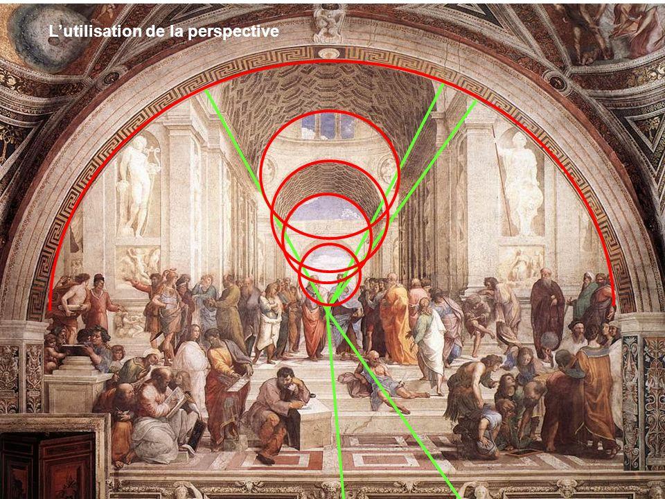 L'utilisation de la perspective