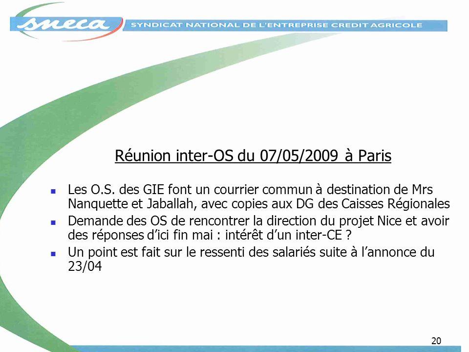 Réunion inter-OS du 07/05/2009 à Paris