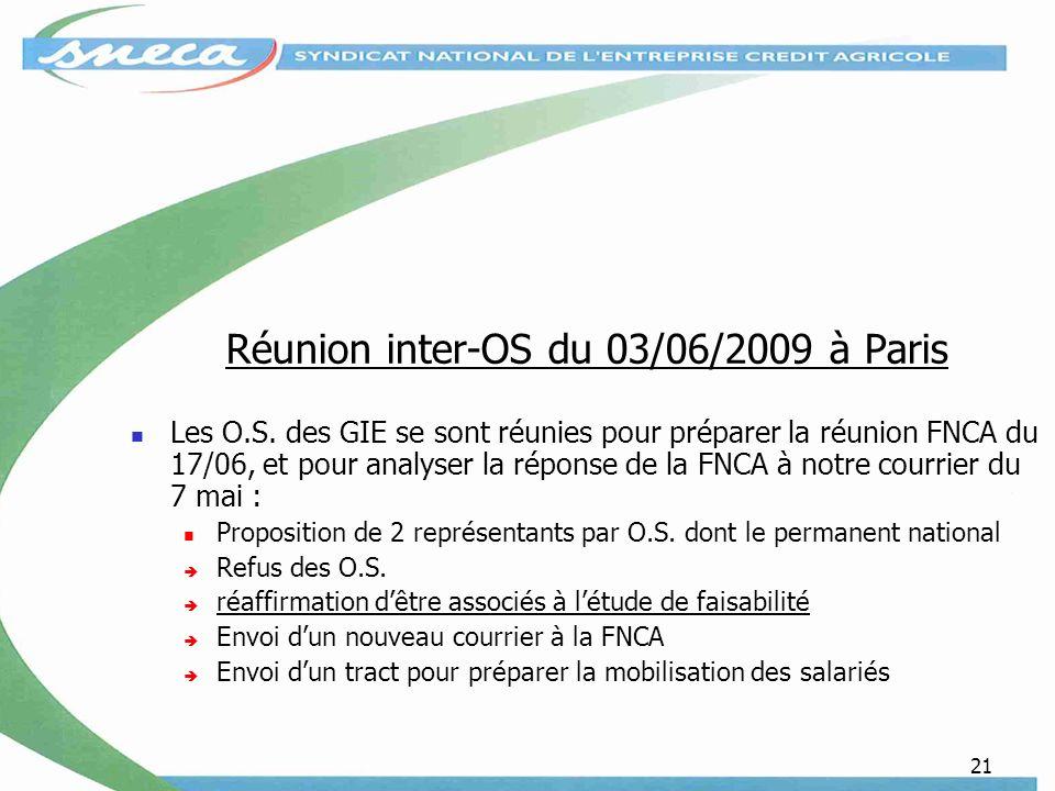 Réunion inter-OS du 03/06/2009 à Paris