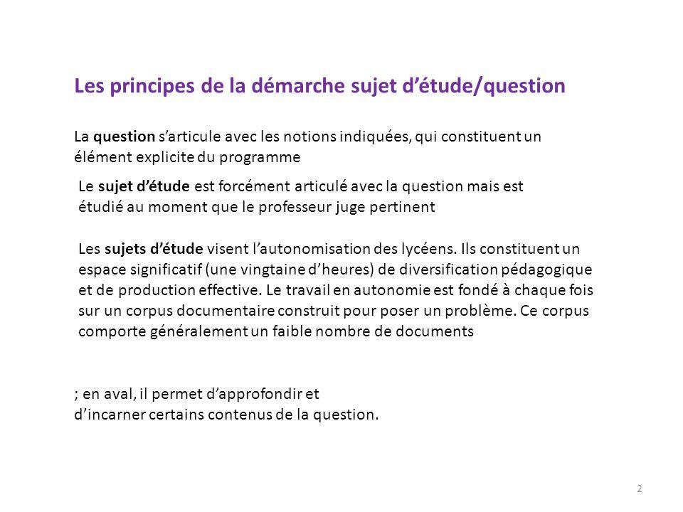 Les principes de la démarche sujet d'étude/question