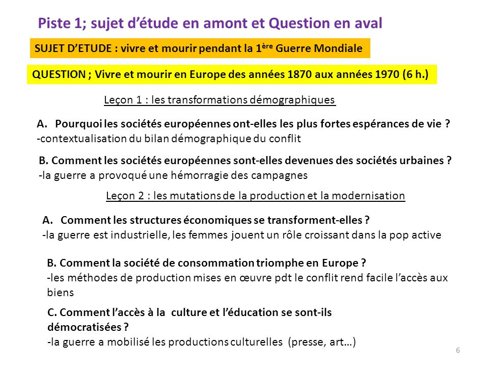 Piste 1; sujet d'étude en amont et Question en aval