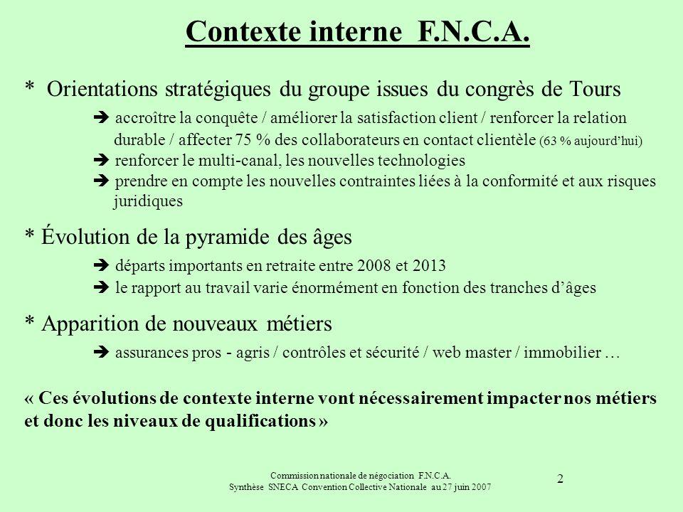 Contexte interne F.N.C.A.