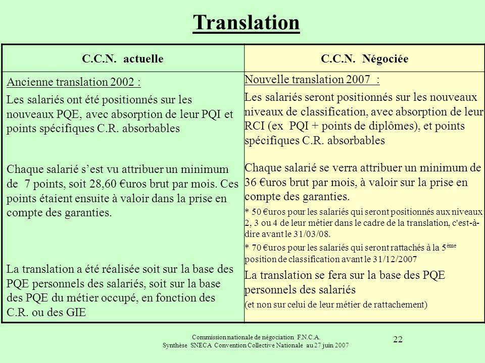 Translation C.C.N. actuelle C.C.N. Négociée