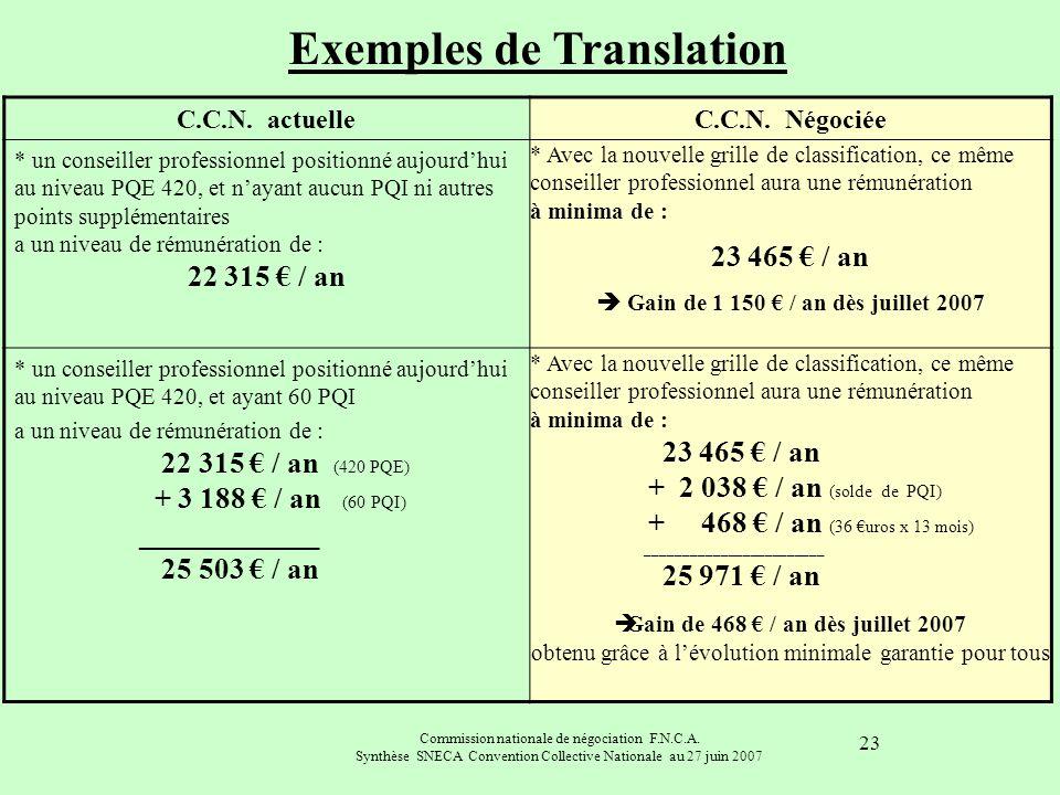 Exemples de Translation