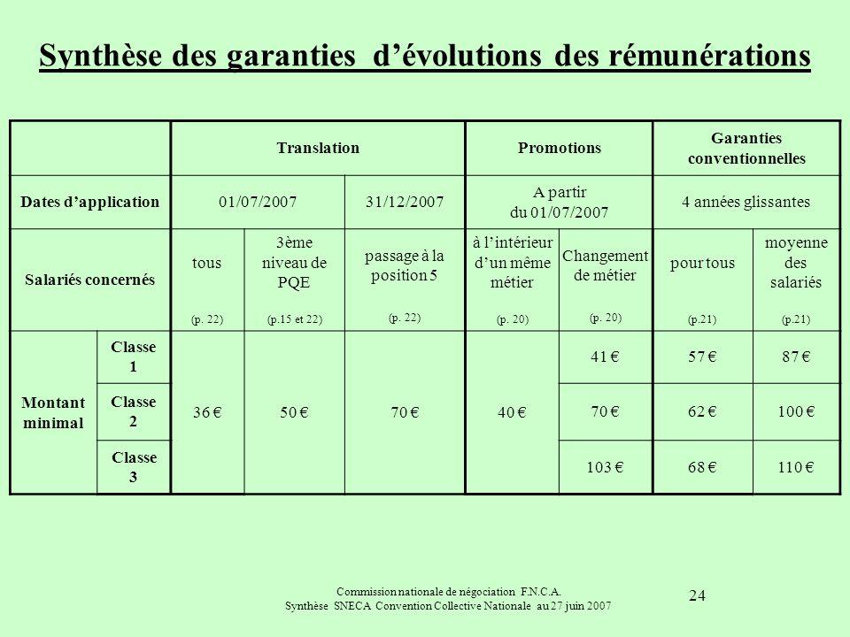 Synthèse des garanties d'évolutions des rémunérations