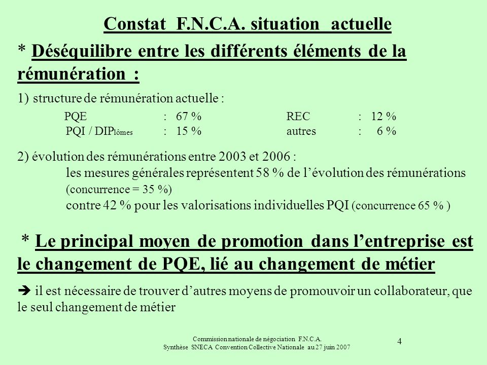 Constat F.N.C.A. situation actuelle