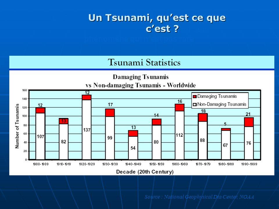 Le Tsuna Un Tsunami, qu'est ce que. c'est