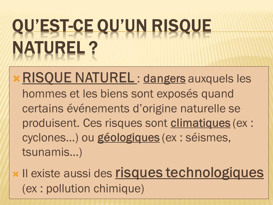 Qu'est-ce qu'un risque naturel