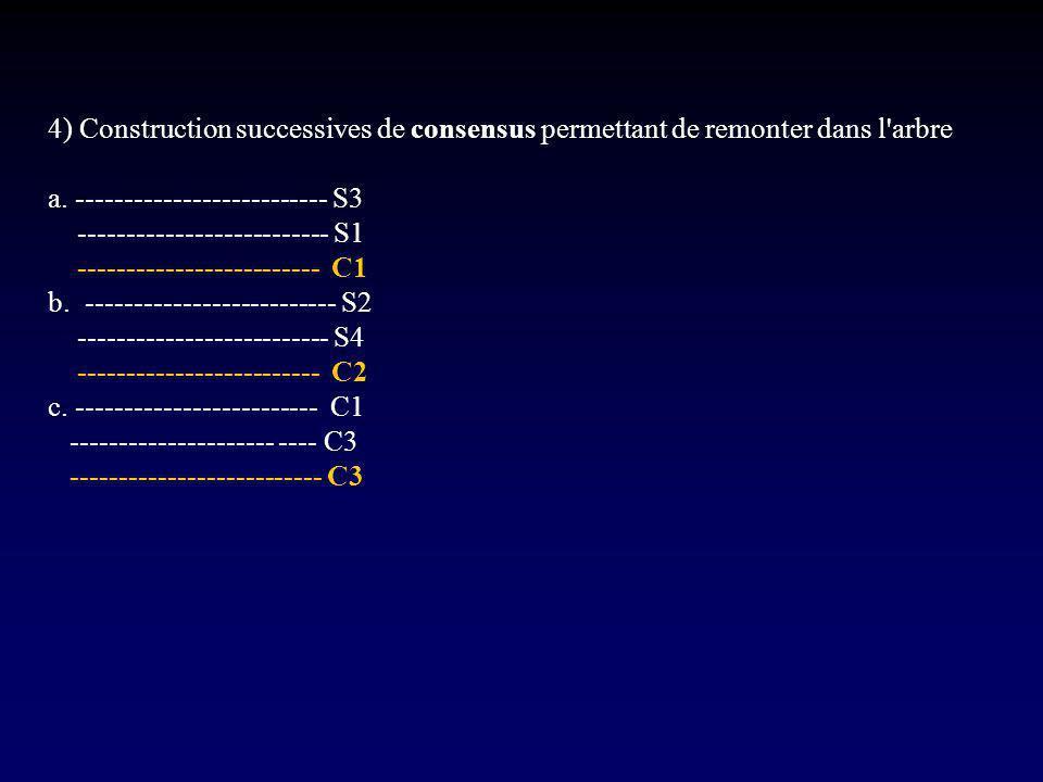 4) Construction successives de consensus permettant de remonter dans l arbre